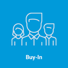 Securing executive buy-in for your new performance management software will be essential.