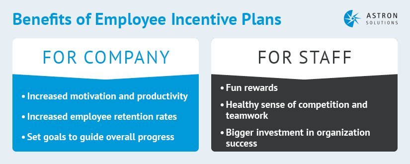Here are the benefits of incentive plans for both company and employee.