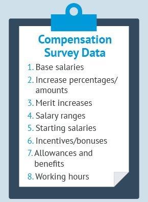 You can use compensation surveys for your job descriptions.