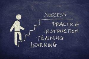 Descriptive Image: Chalkboard Outlining Steps for Success